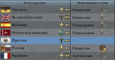fraktsiya-prussiya