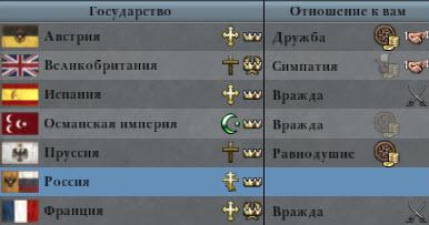 fraktsiya-rossiya
