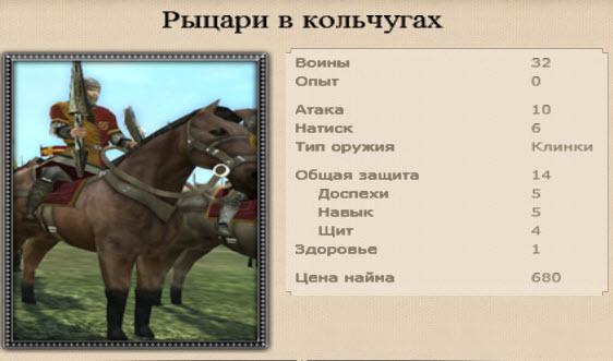 ryitsari-v-kolchugah