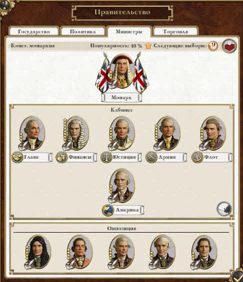 kabinet-ministrov-v-imperiya